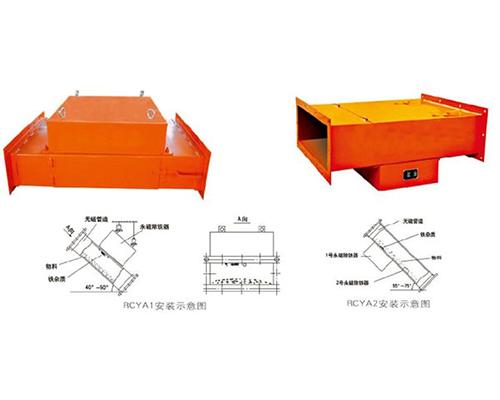 RCYA1、RCYA2系列管道永磁除铁器